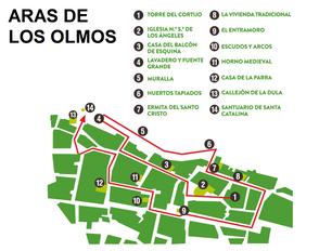 Aras - Ruta urbana